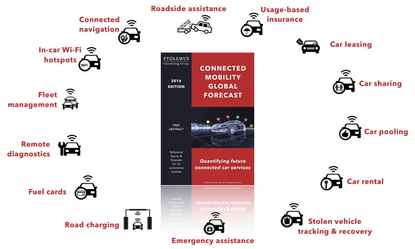 connected mobility global forecast 2016 ptolemus