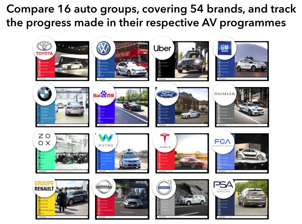Manufacturers of Self-driving Cars